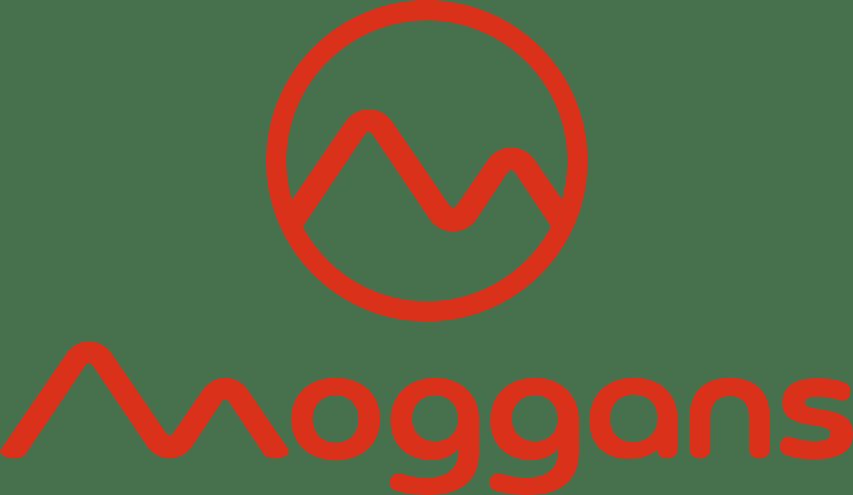 Moggans